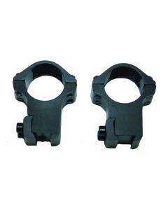 Range Right AA082