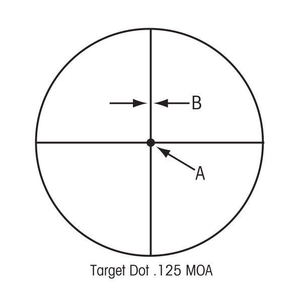 Target Dot .125 MOA